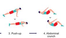 7 minutes d'exercices pour rester en forme: une méthode réellement scientifique?