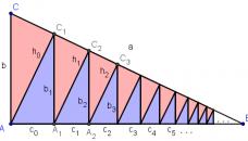Deux minutes pour le théorème de Pythagore