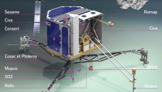 Philaes_Sci_Instruments-580x482