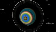 Uranus with rings and satellites annotated