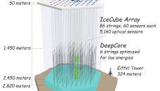 Précisions sur l'origine des neutrinos astrophysiques détectés par IceCube